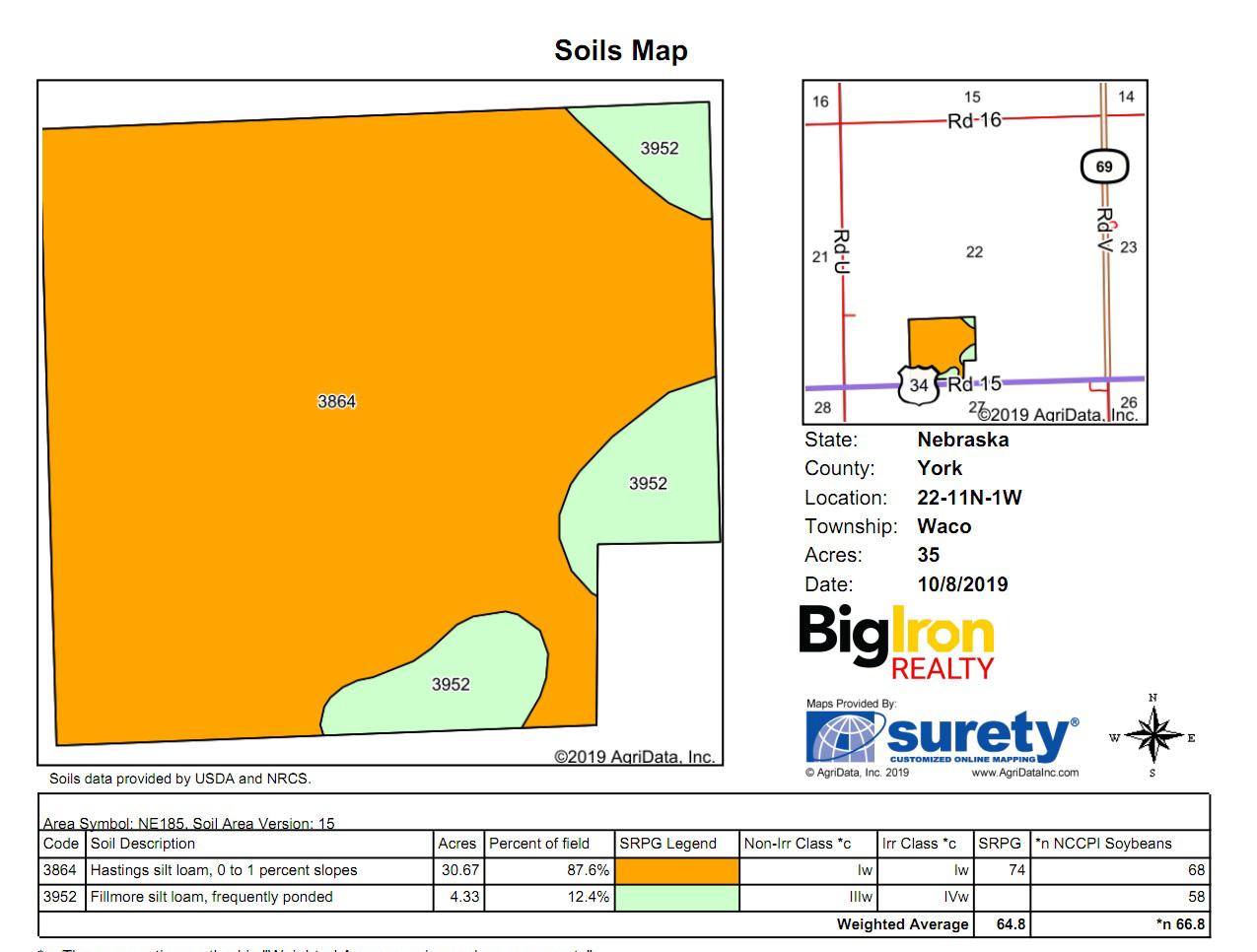 Soil Map3-BIR68
