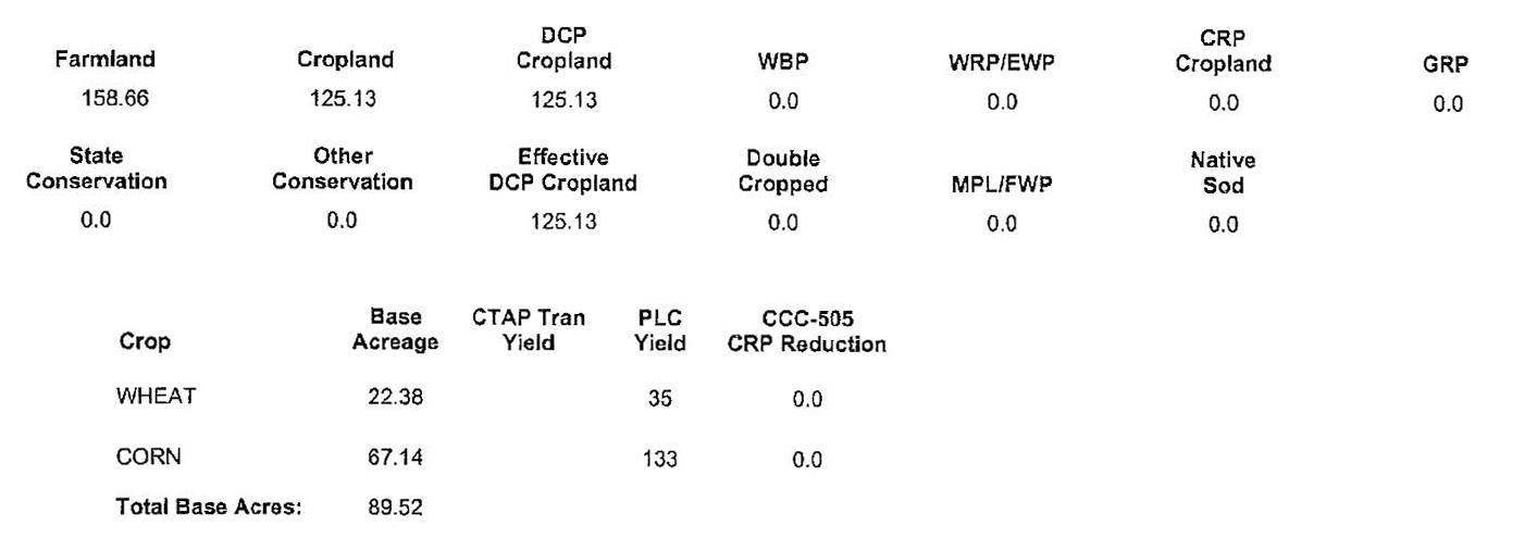 Crop Info 2BIR-73