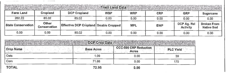 Crop Info 3BIR-73