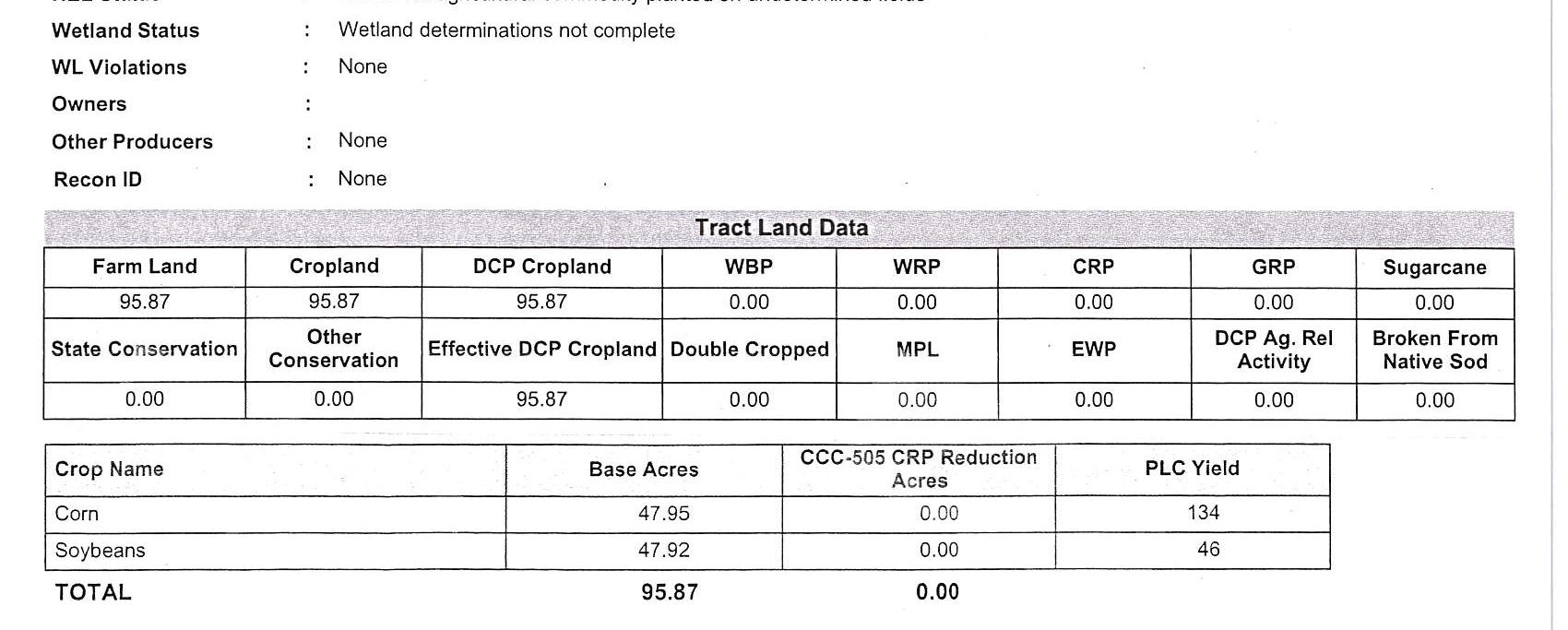 Crop Info BIR-75