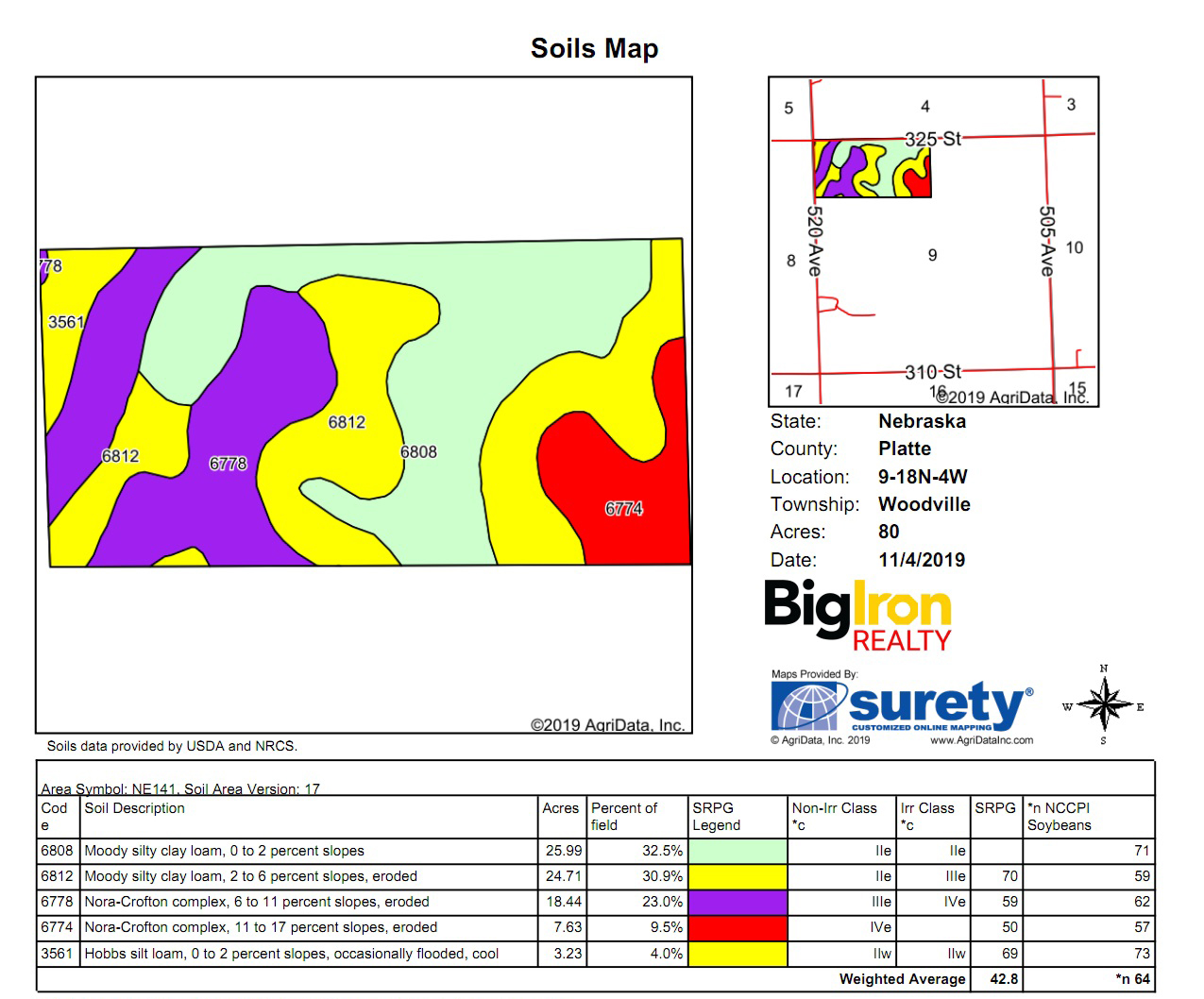 Soil Map 1-BIR77
