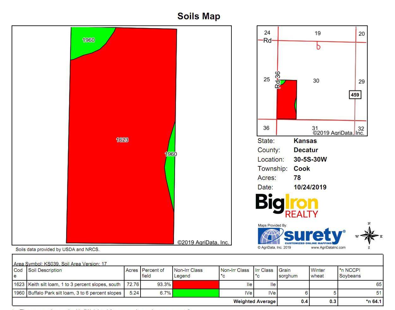 Soil Map 1BIR-73