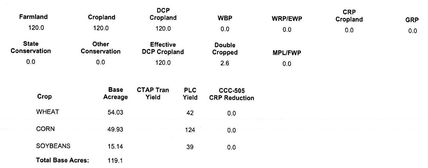 Crop Info 1-BIR81