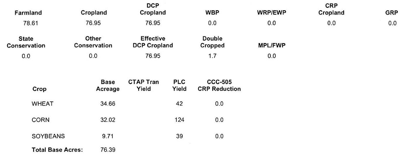 Crop Info 4-BIR81