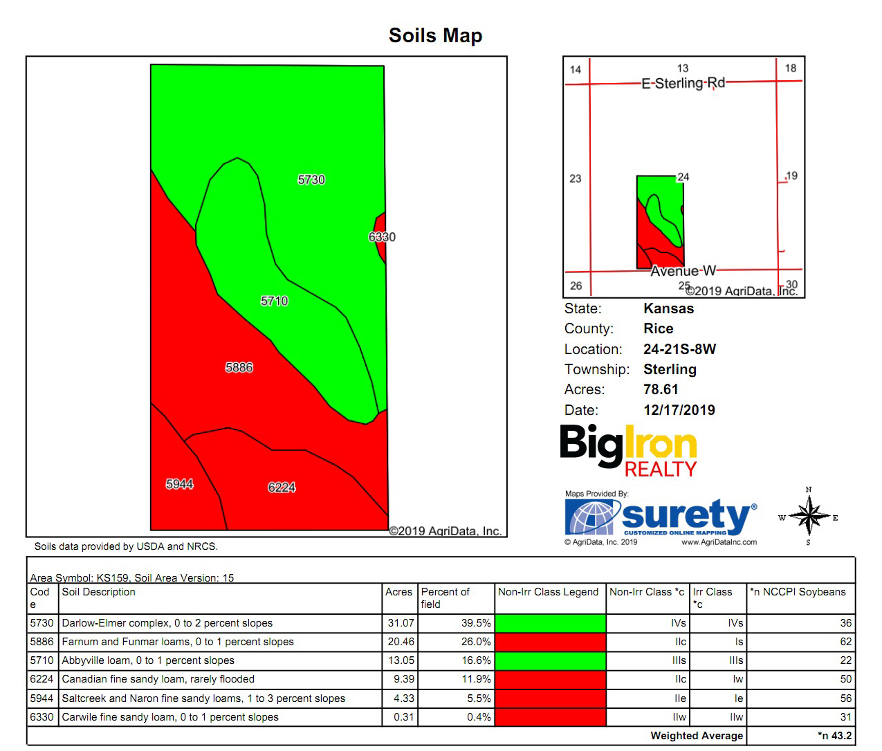 Soil Map 4-BIR81