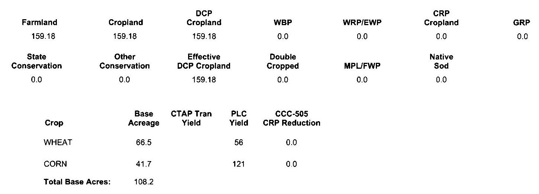 Crop Info 1-BIR-85