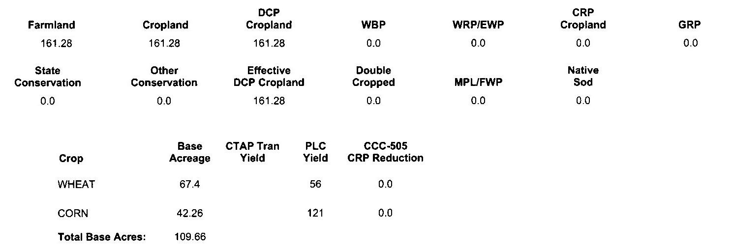Crop Info 2-BIR85