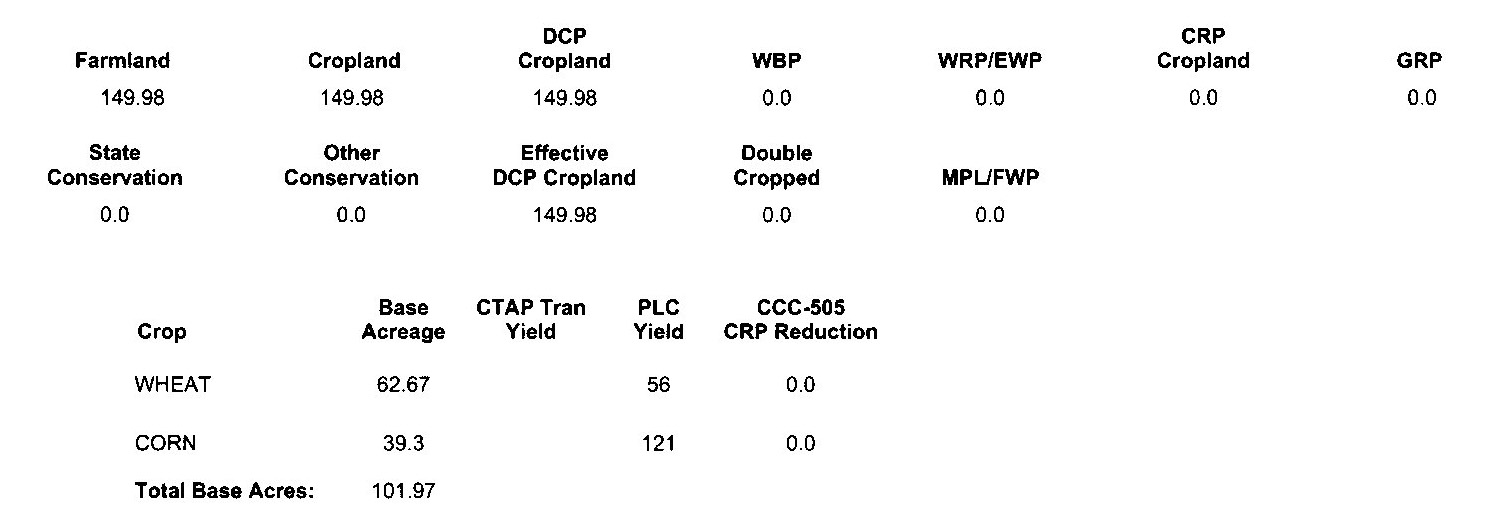 Crop Info 4-BIR85