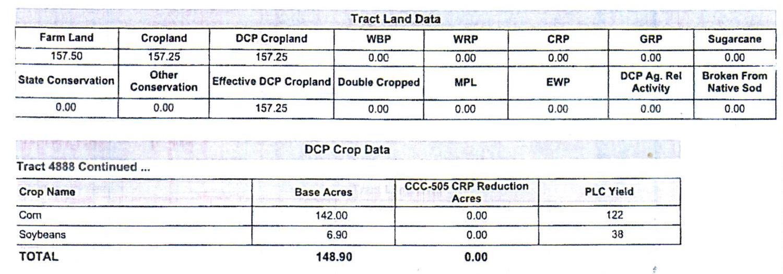 Crop Info-BIR84