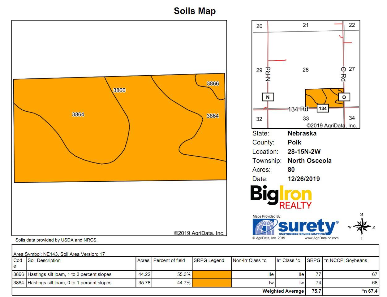 Soil Map 1-BIR82