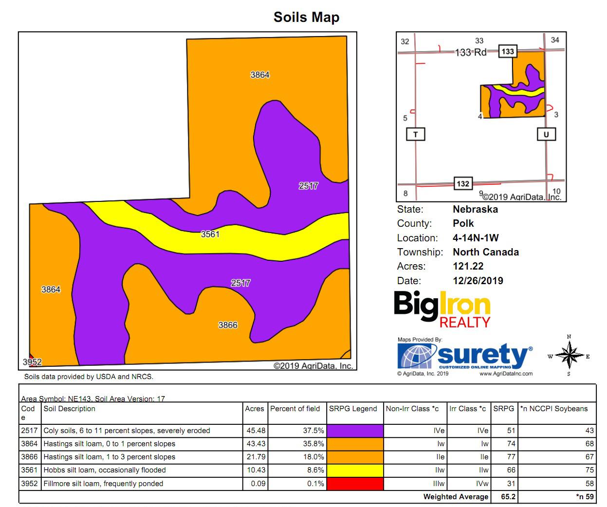 Soil Map 2-BIR82
