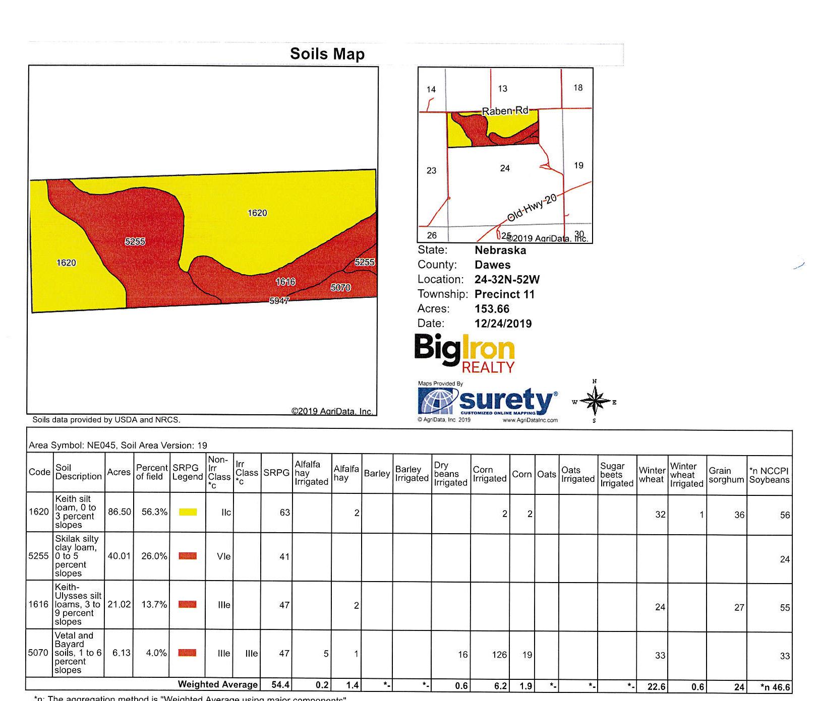 Soil Map -BIR10391