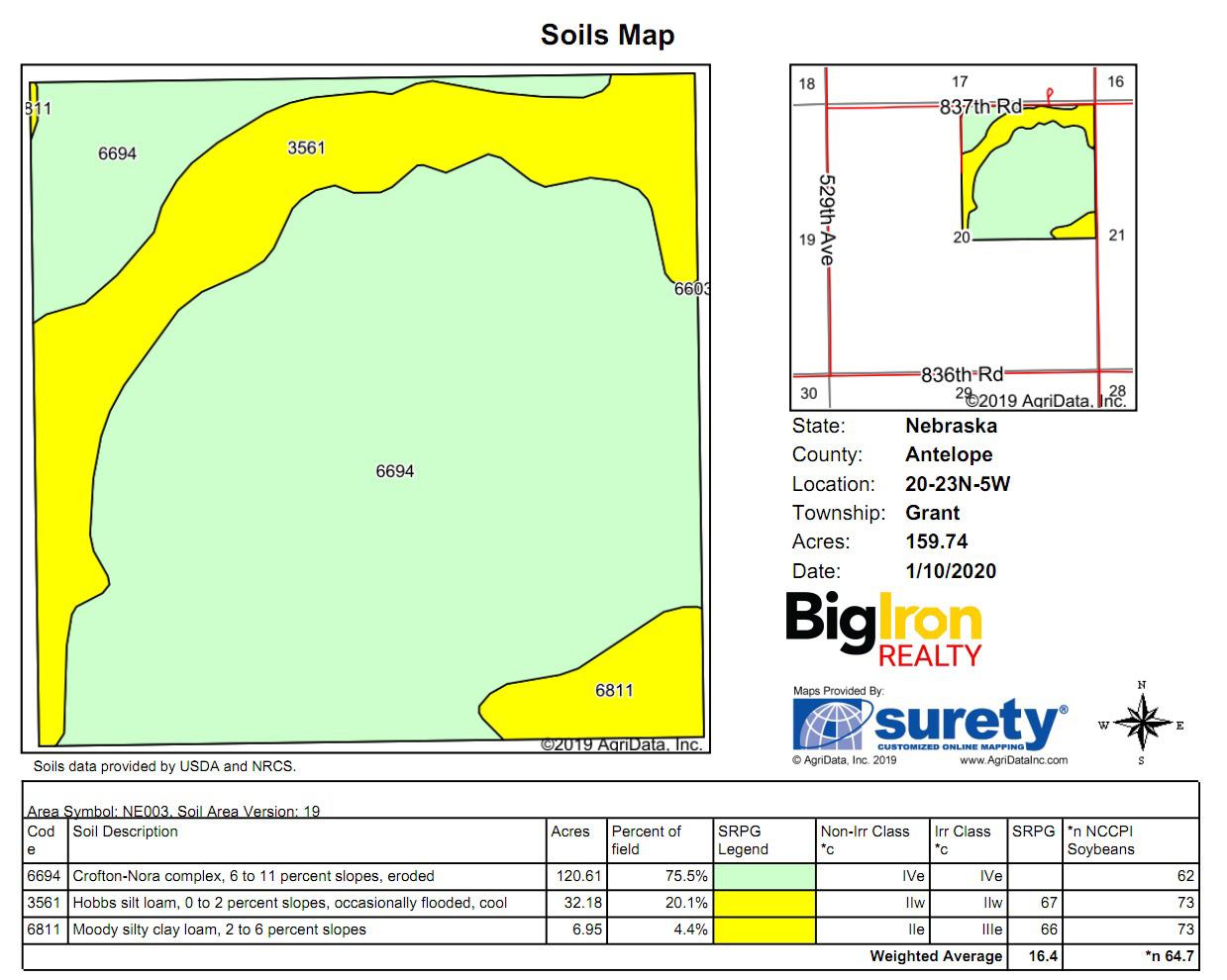 Soil Map-BIR84