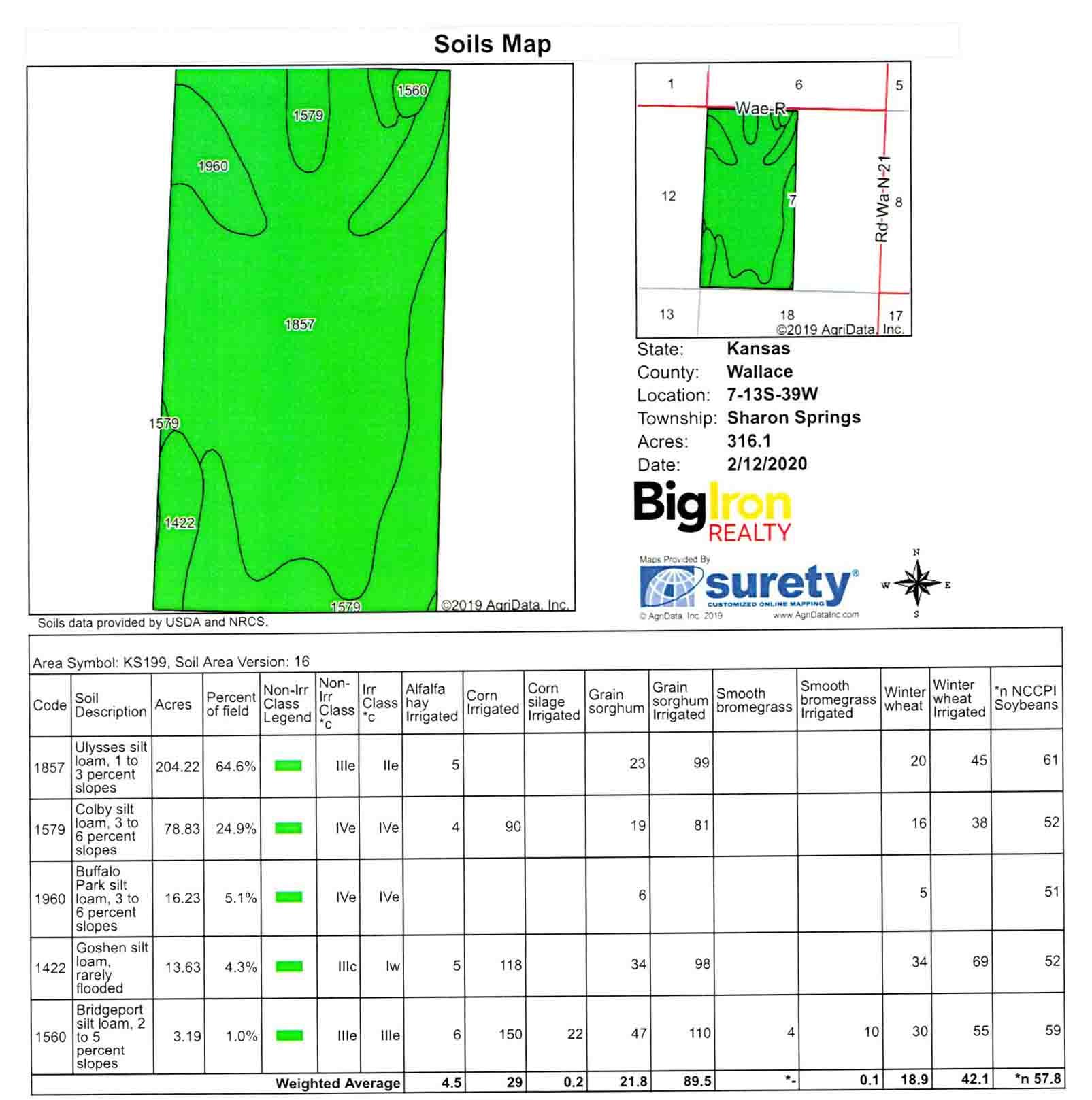 Soil Map 1-BIR83
