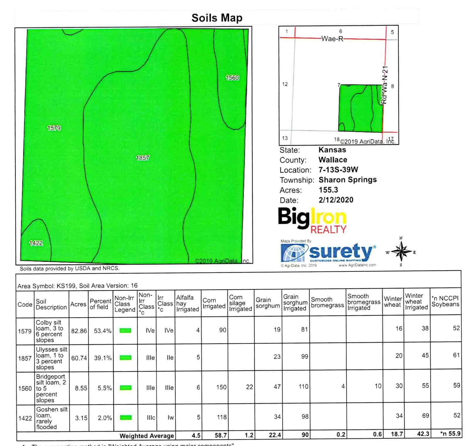 Soil Map 3-BIR83