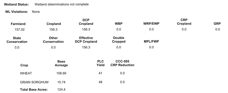 Crop Info-BIR89