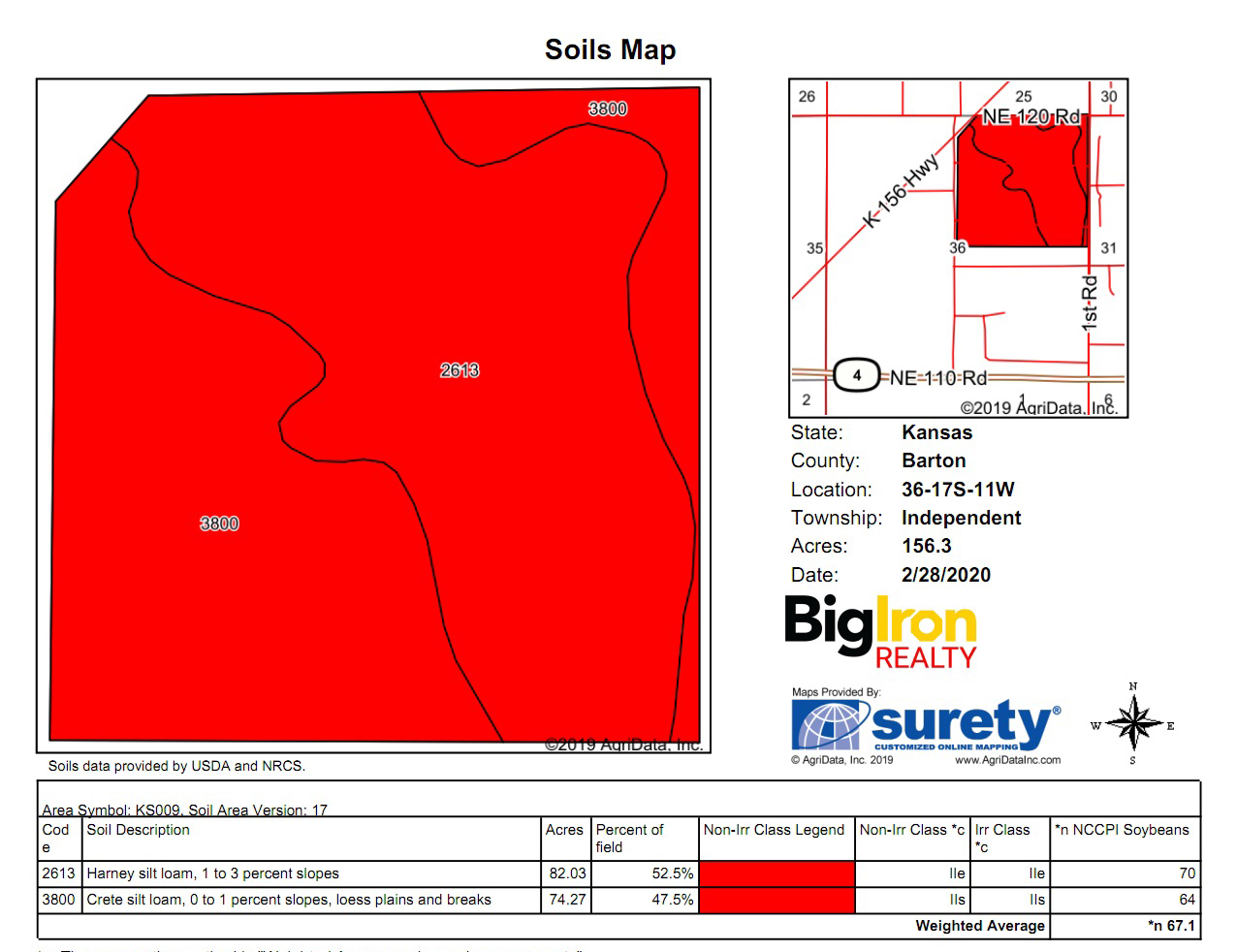Soil Map-BIR89