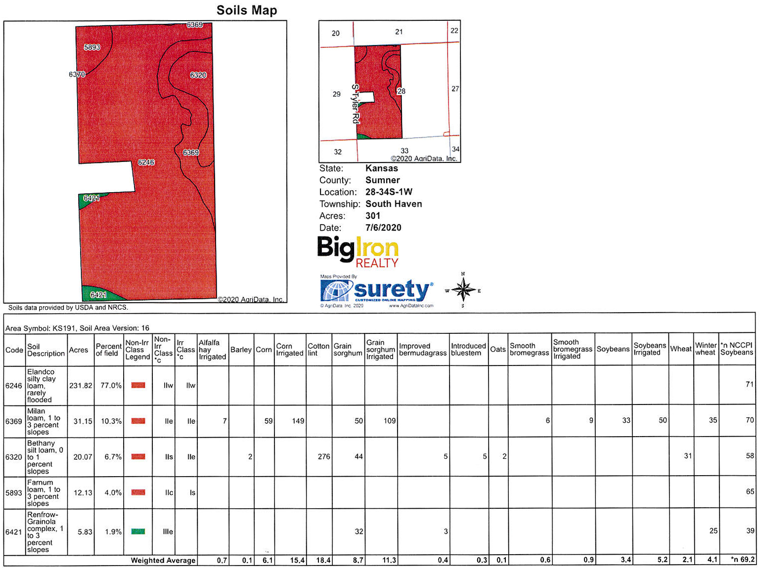 Soils Map_BIR-67