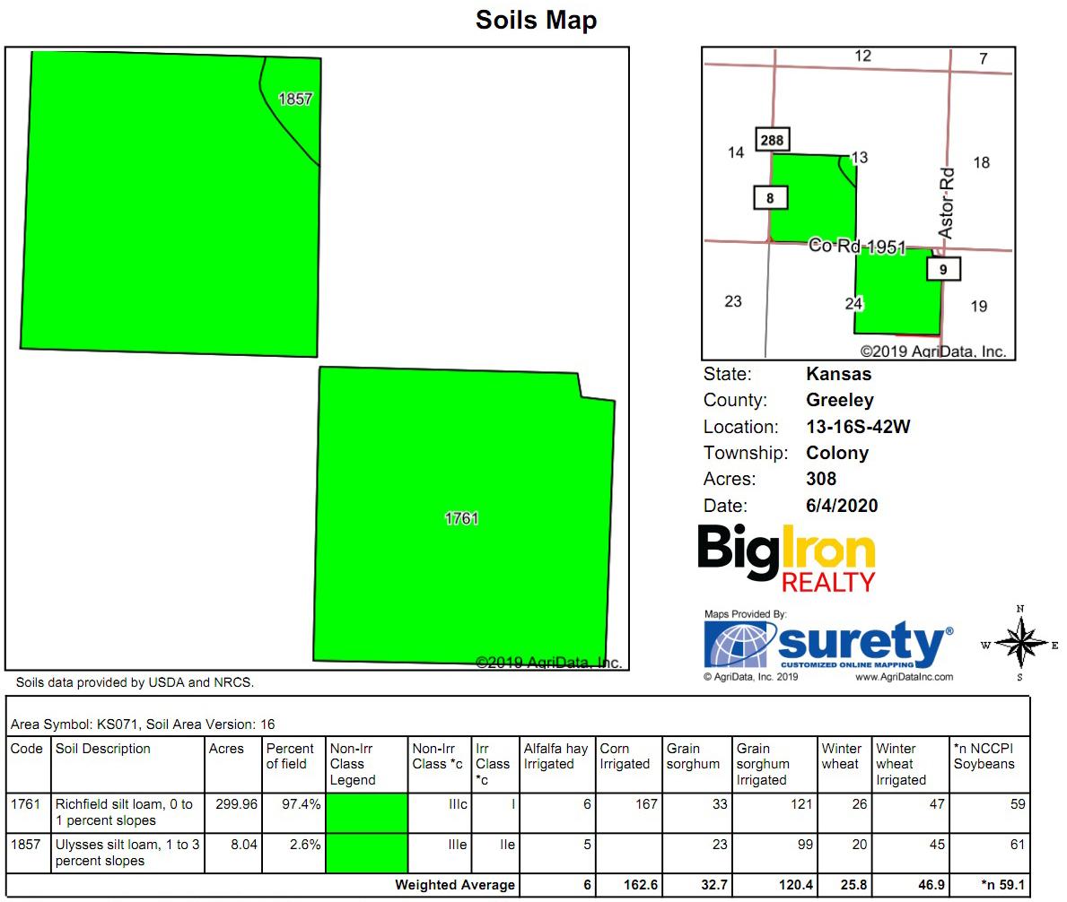 Soil Map-10-BIR1050