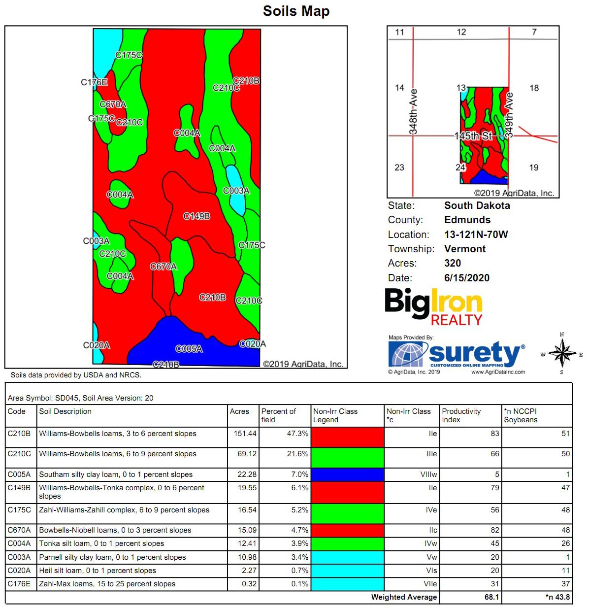 Soil Map-2-BIR1051