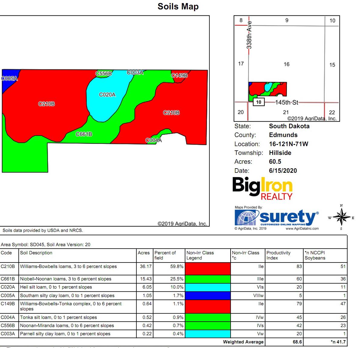 Soil Map-3-BIR1051