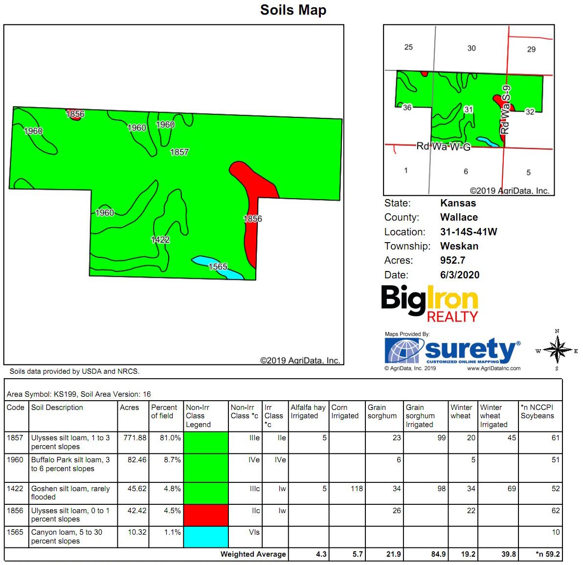 Soil Map-4-BIR-1050