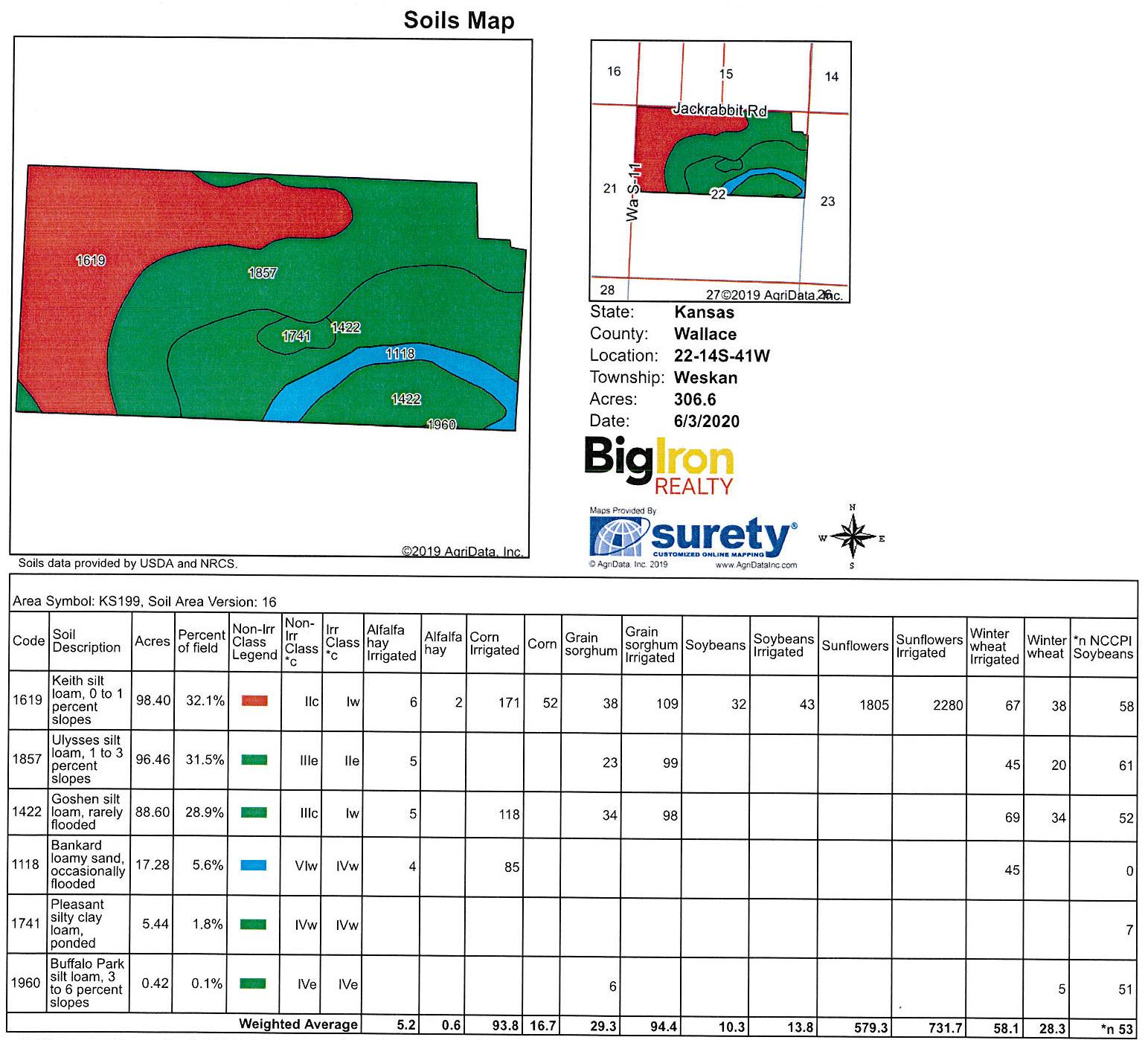 Soil Map-5-BIR1050