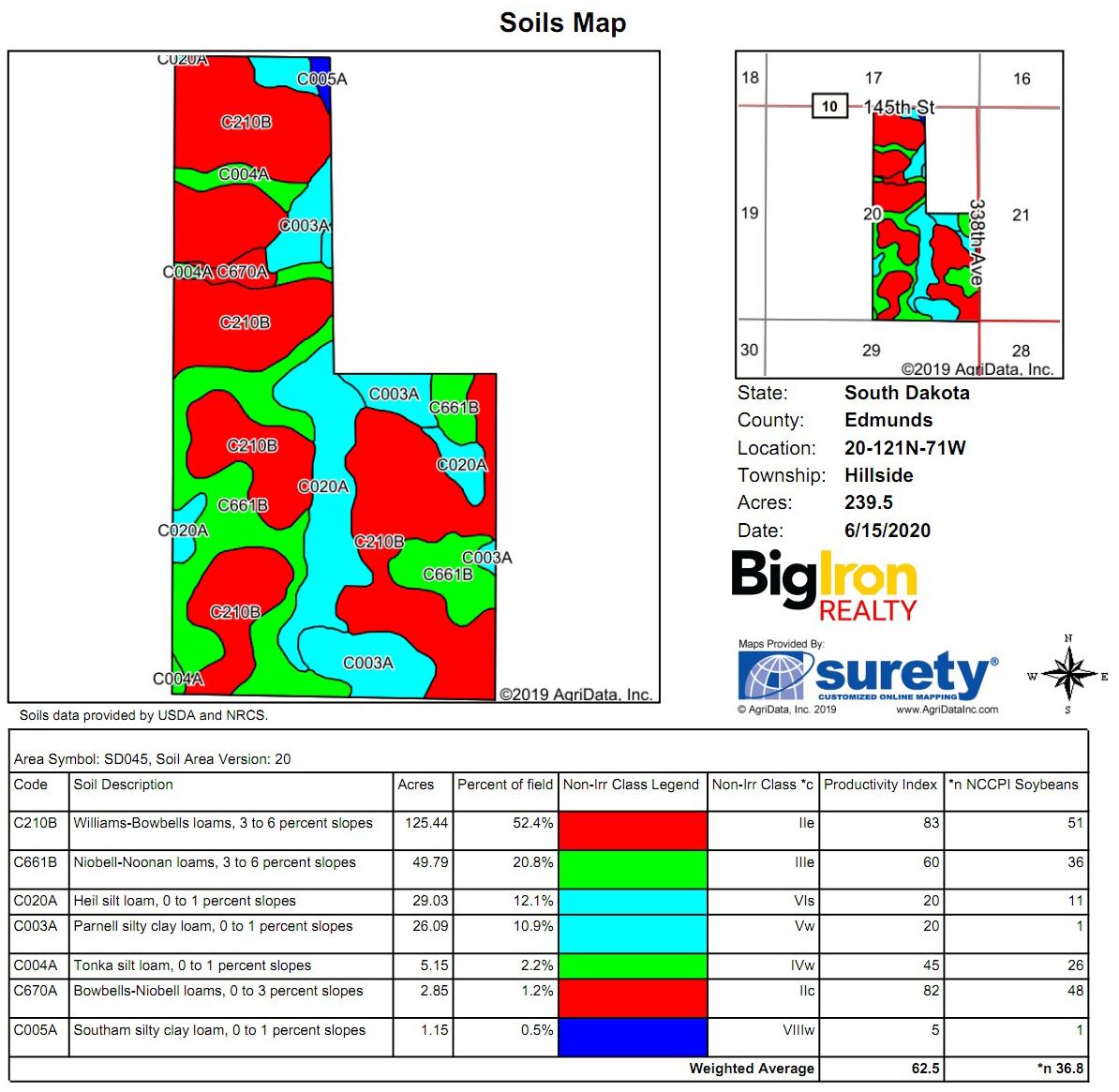 Soil Map-5-BIR1051