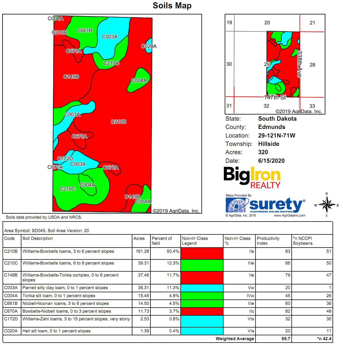 Soil Map-6-BIR1051