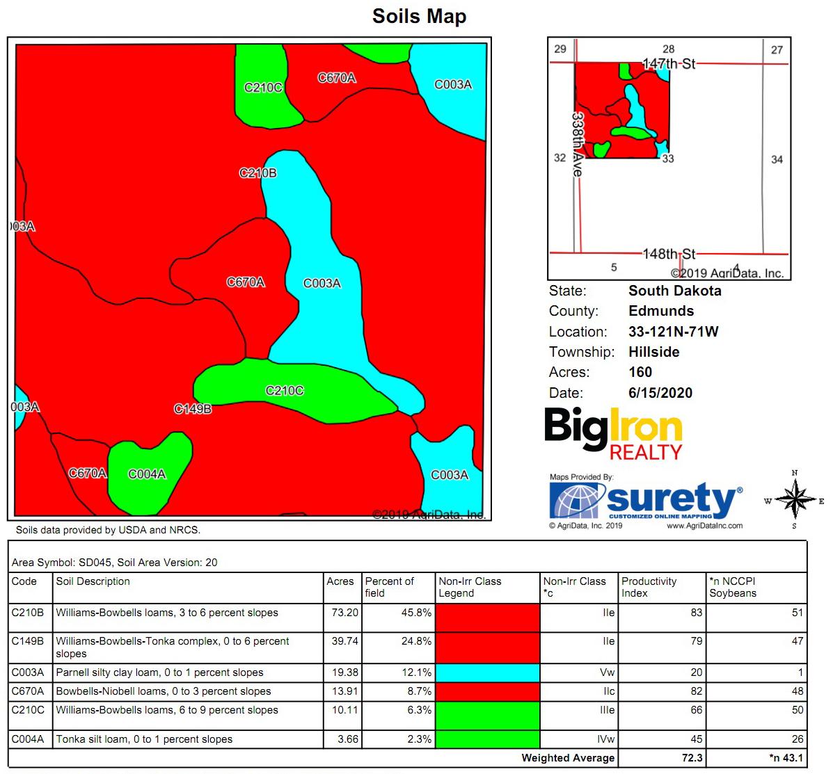 Soil Map-7-BIR1051