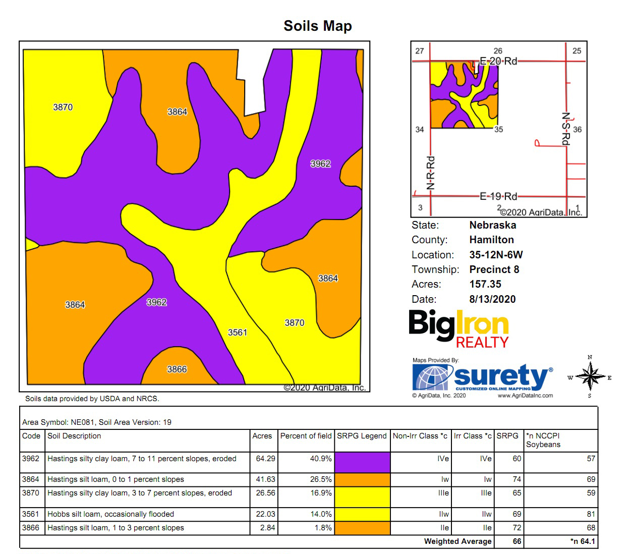 Soil Map BIR94