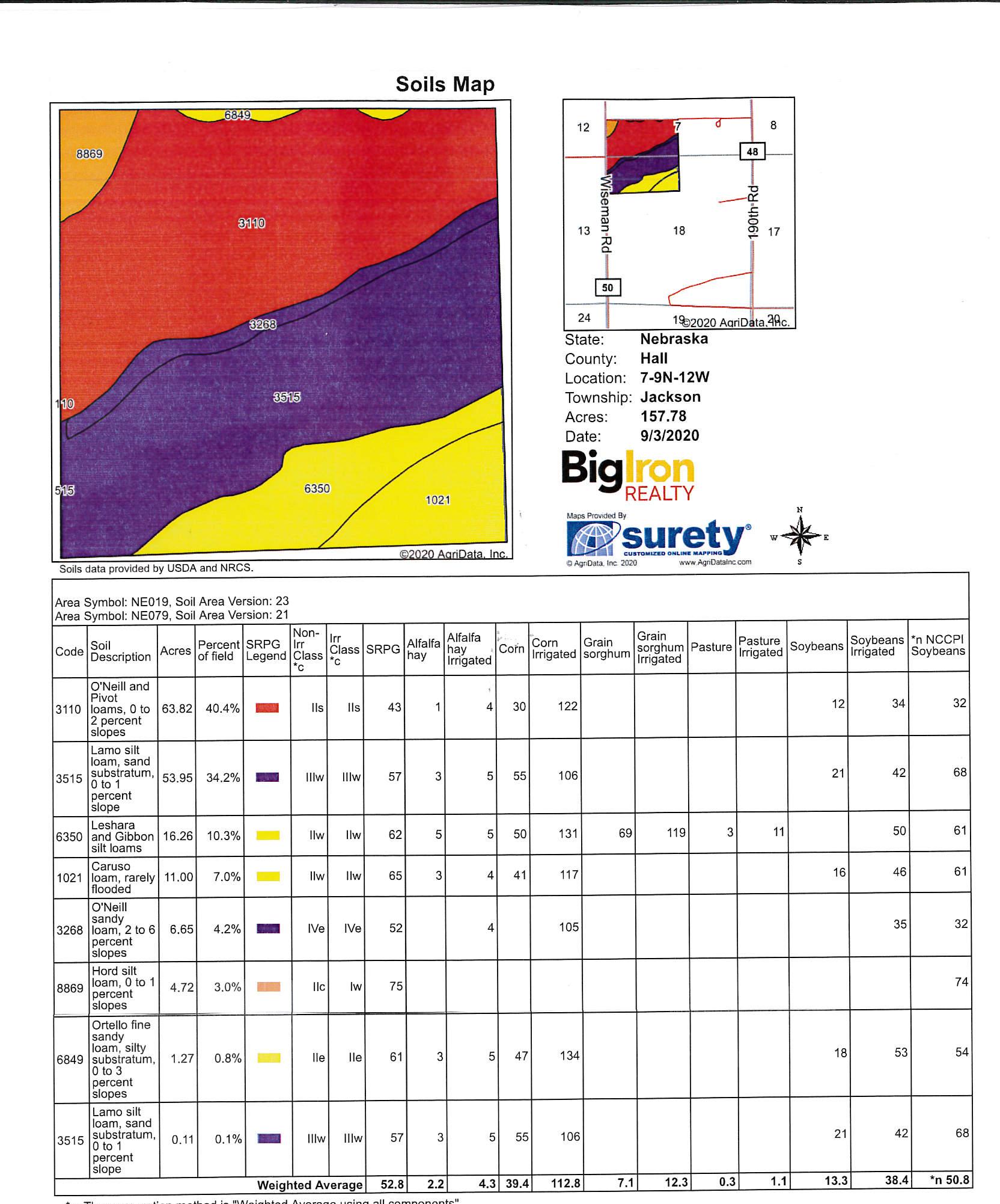 Soil Map 1 BIR98