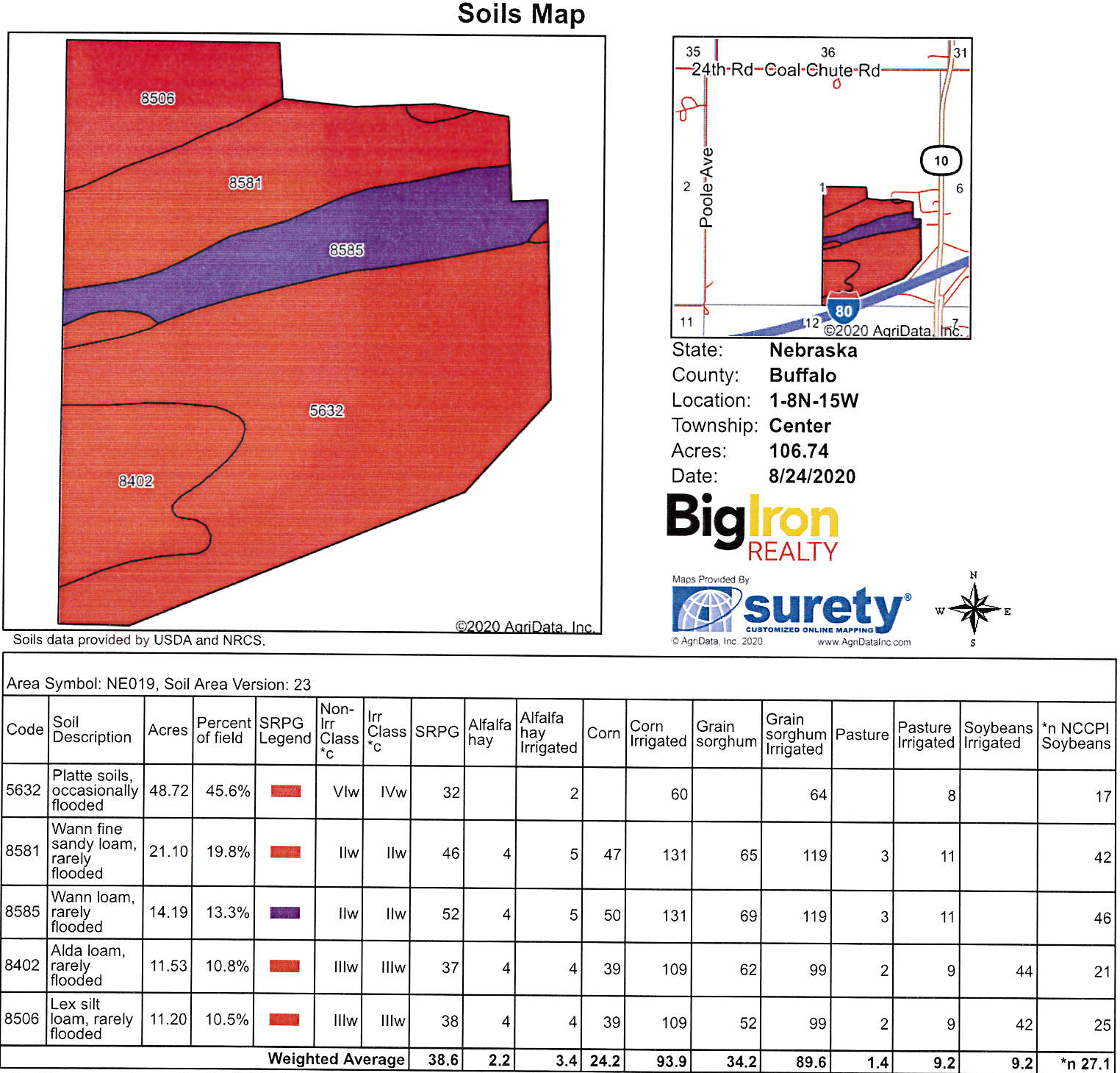 Soil Map2 BIR98