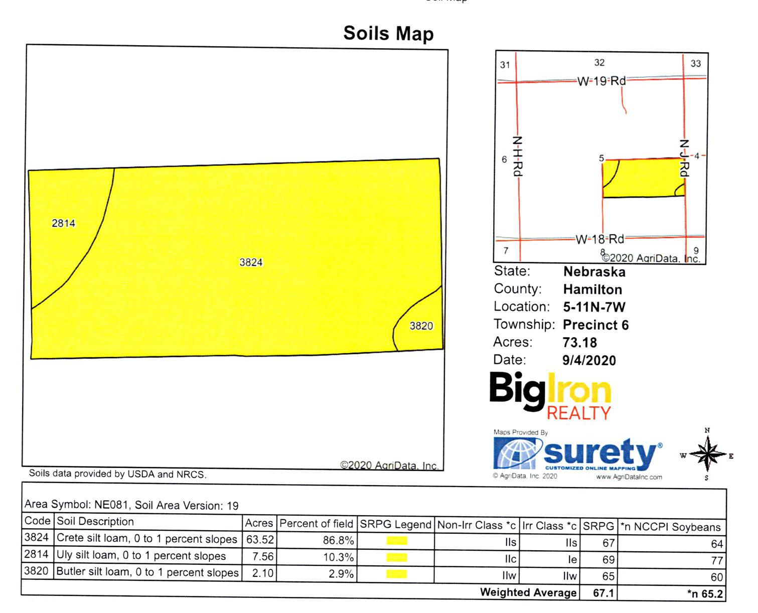 Soil Map 1-BIR104