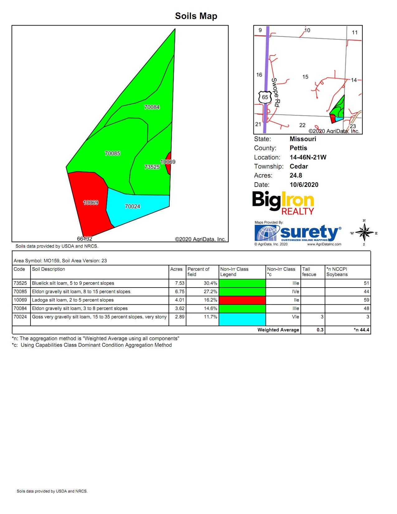 Soil Map 10-BIR106