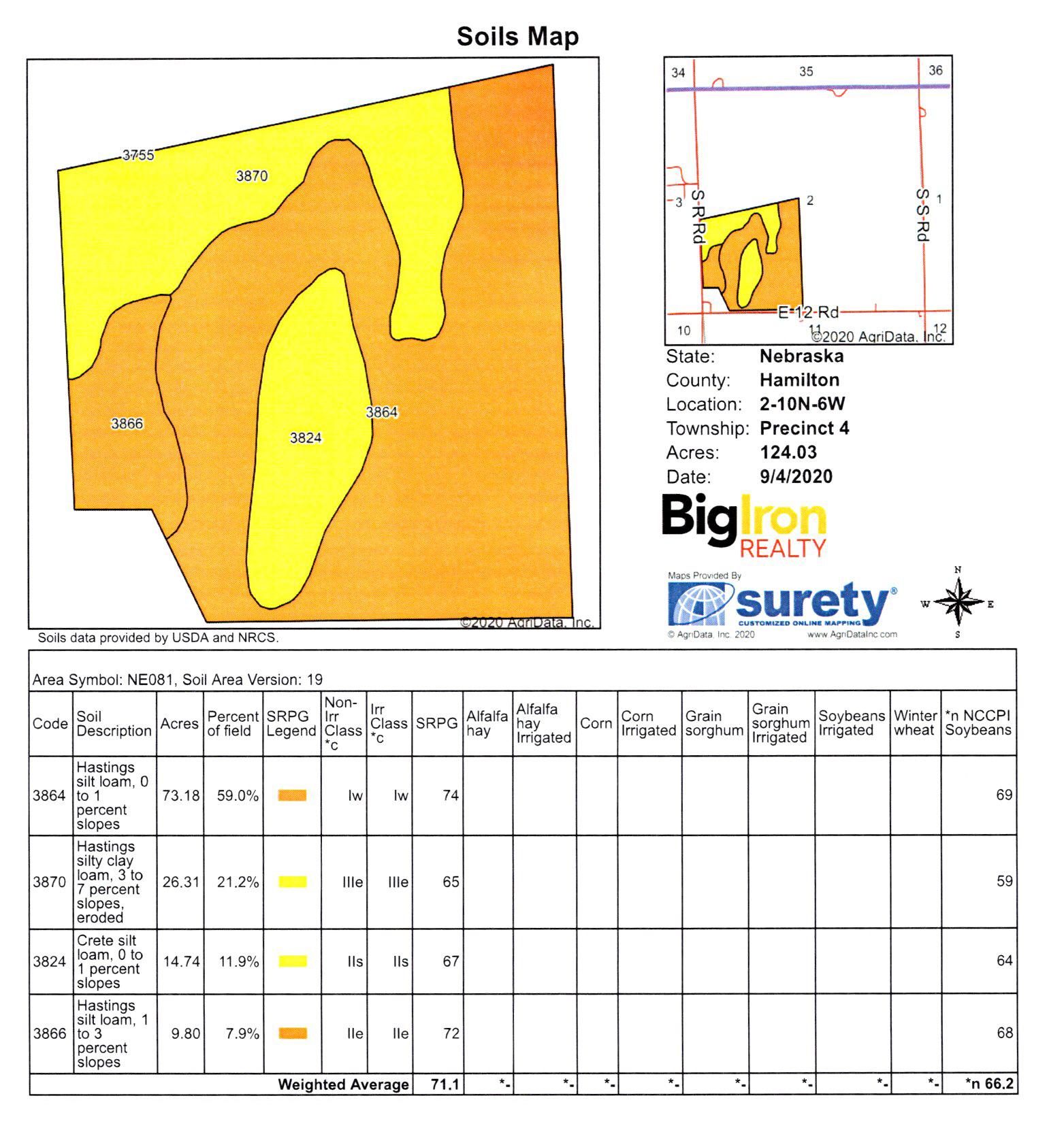 Soil Map 3-BIR104