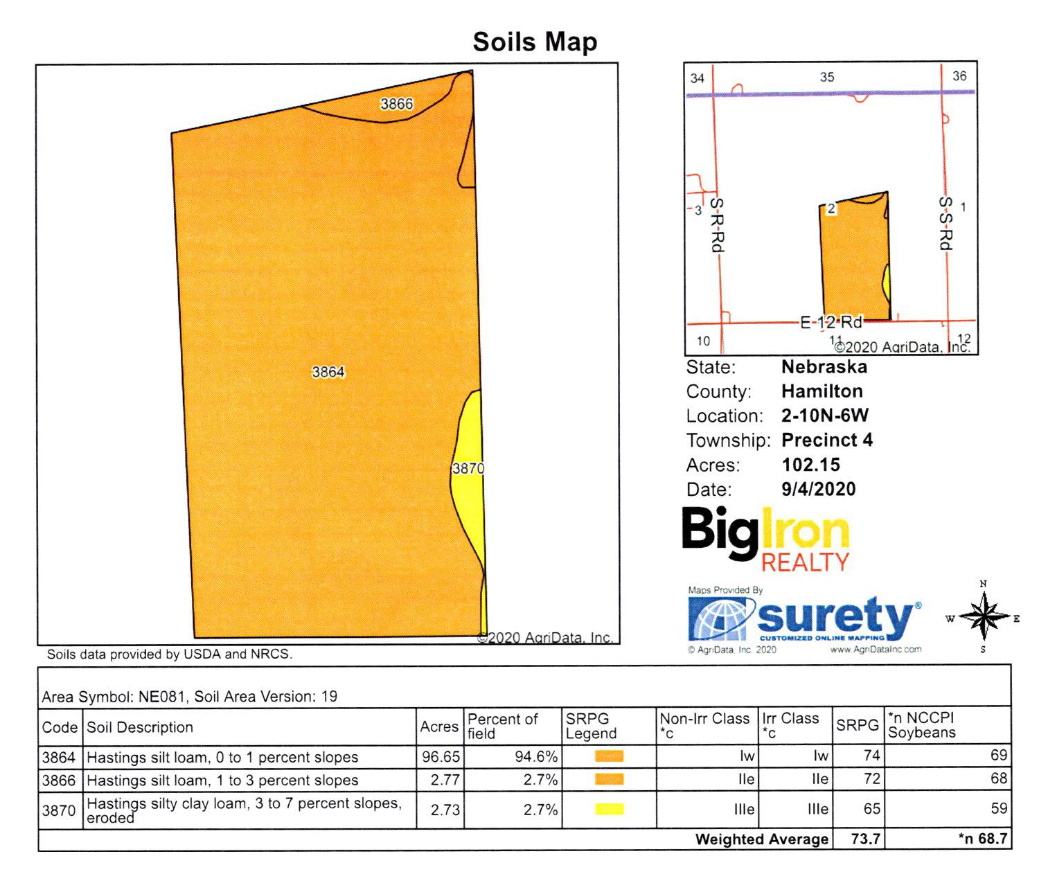 Soil Map 4-BIR104