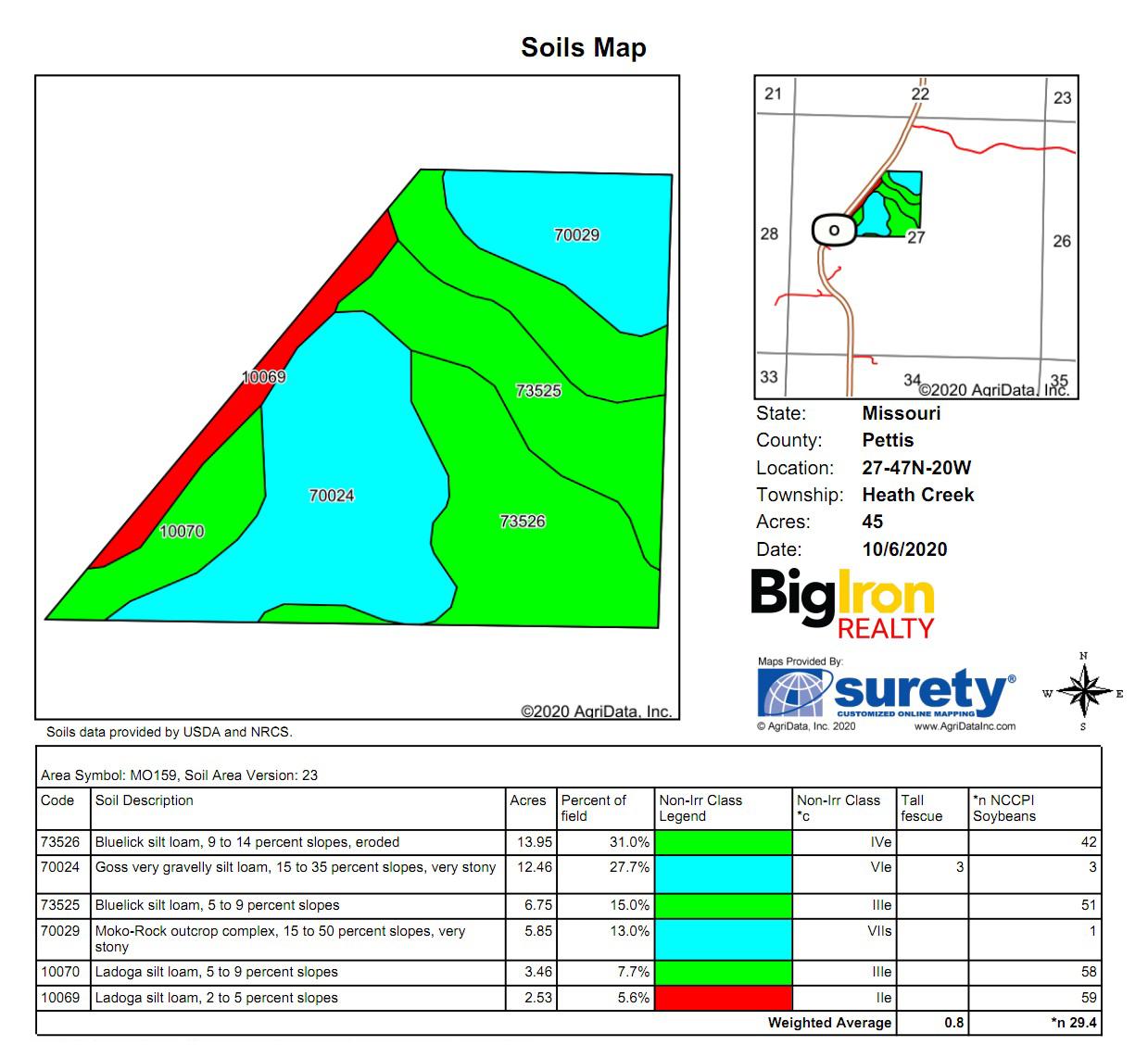 Soil Map 4-Bir106