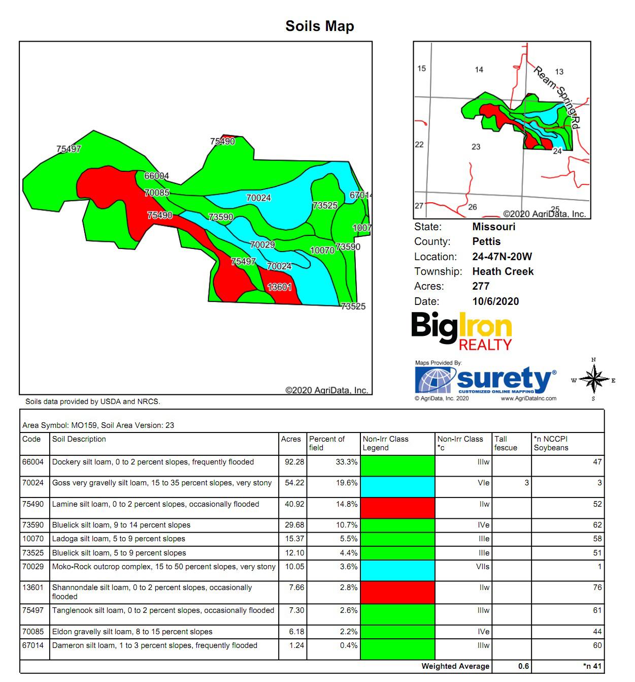 Soil Map 8-BIR106