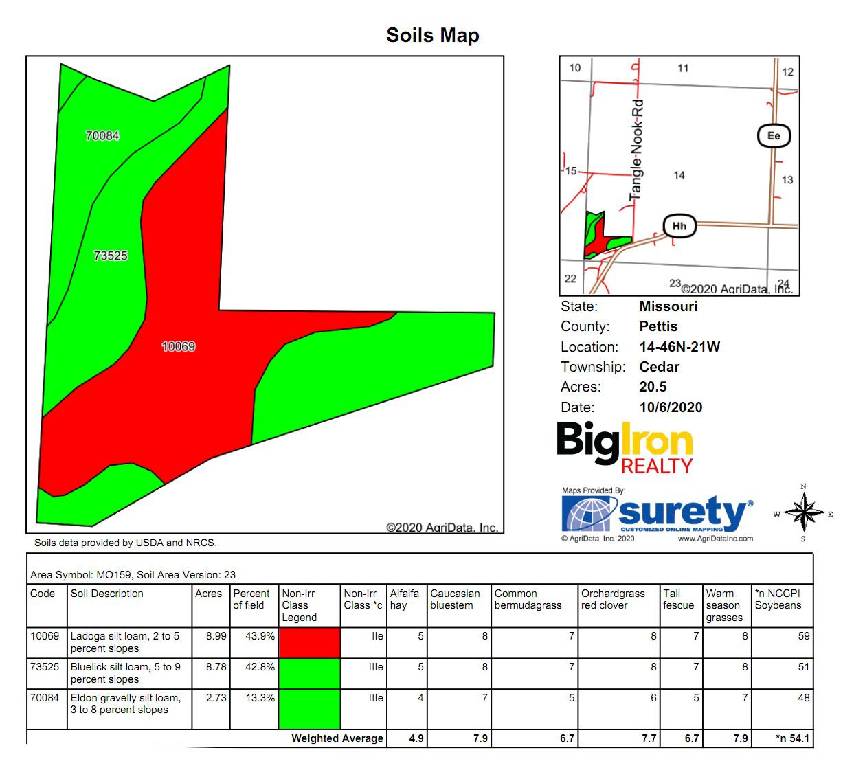 Soil Map 9-BIR106