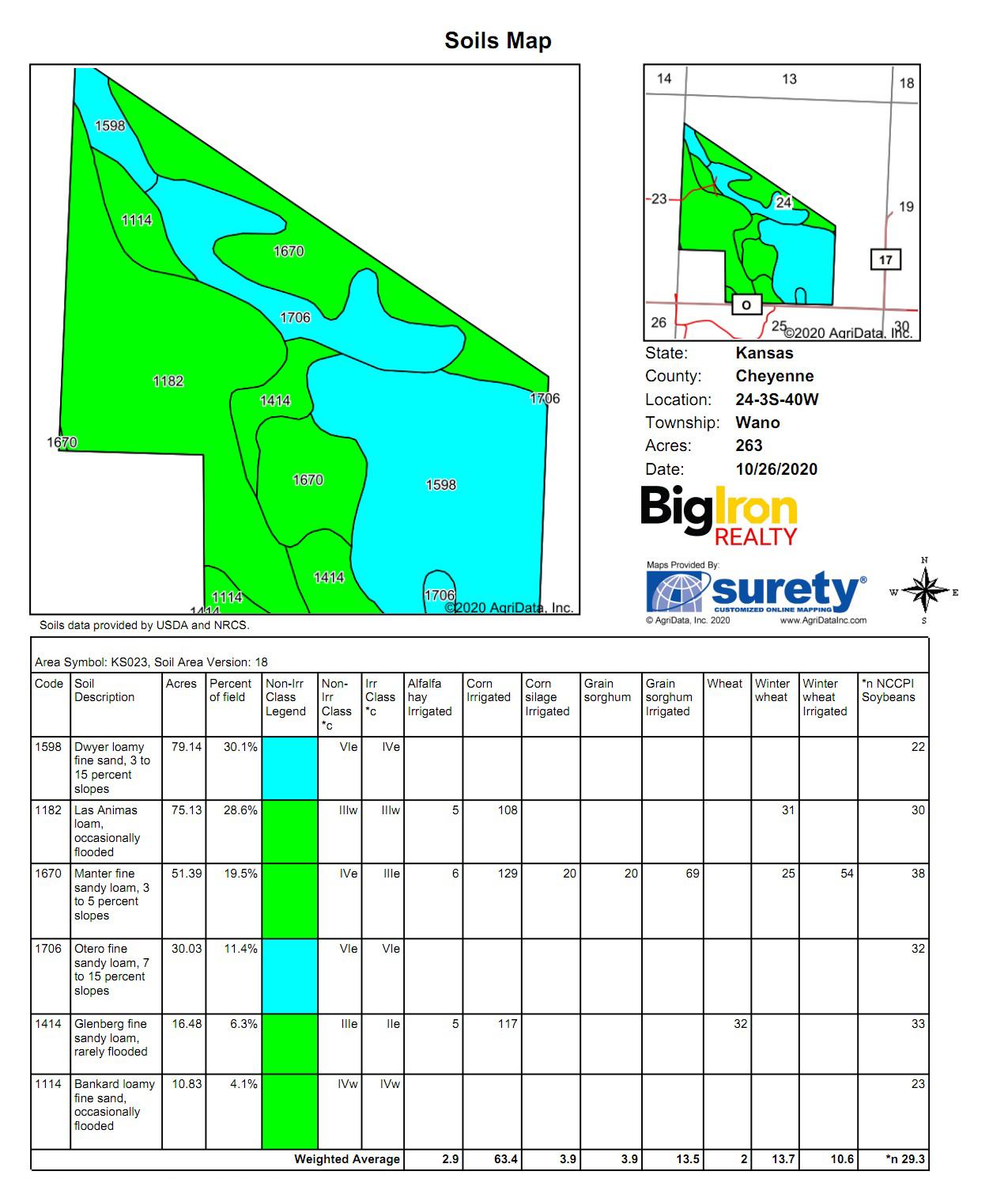 Soil Map 2-BIR108