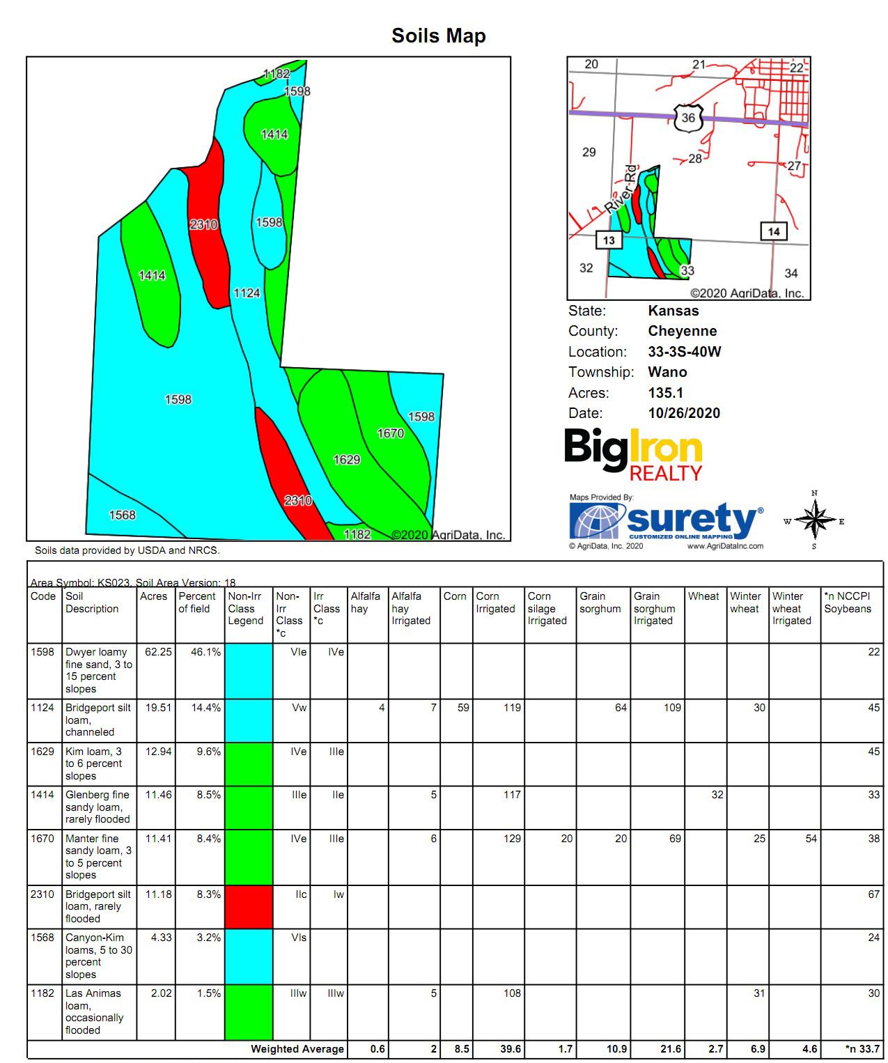 Soil Map 3-BIR108
