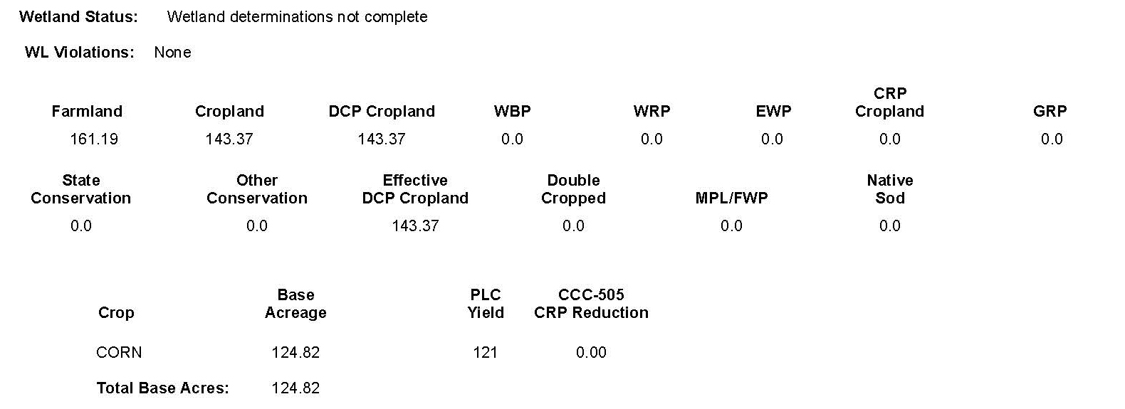 Crop Info-2-BIR2101
