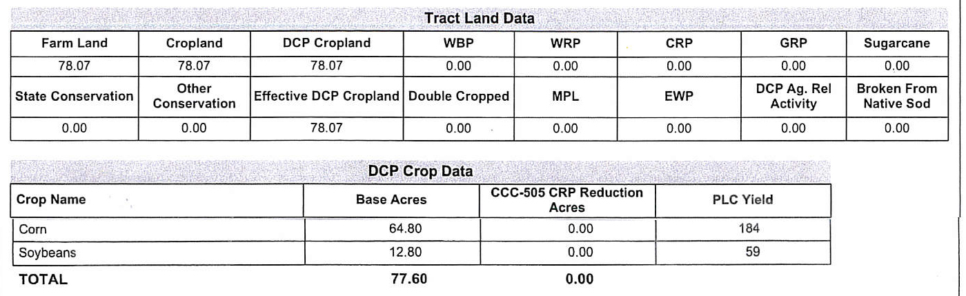 Crop Info-4-BIR2102