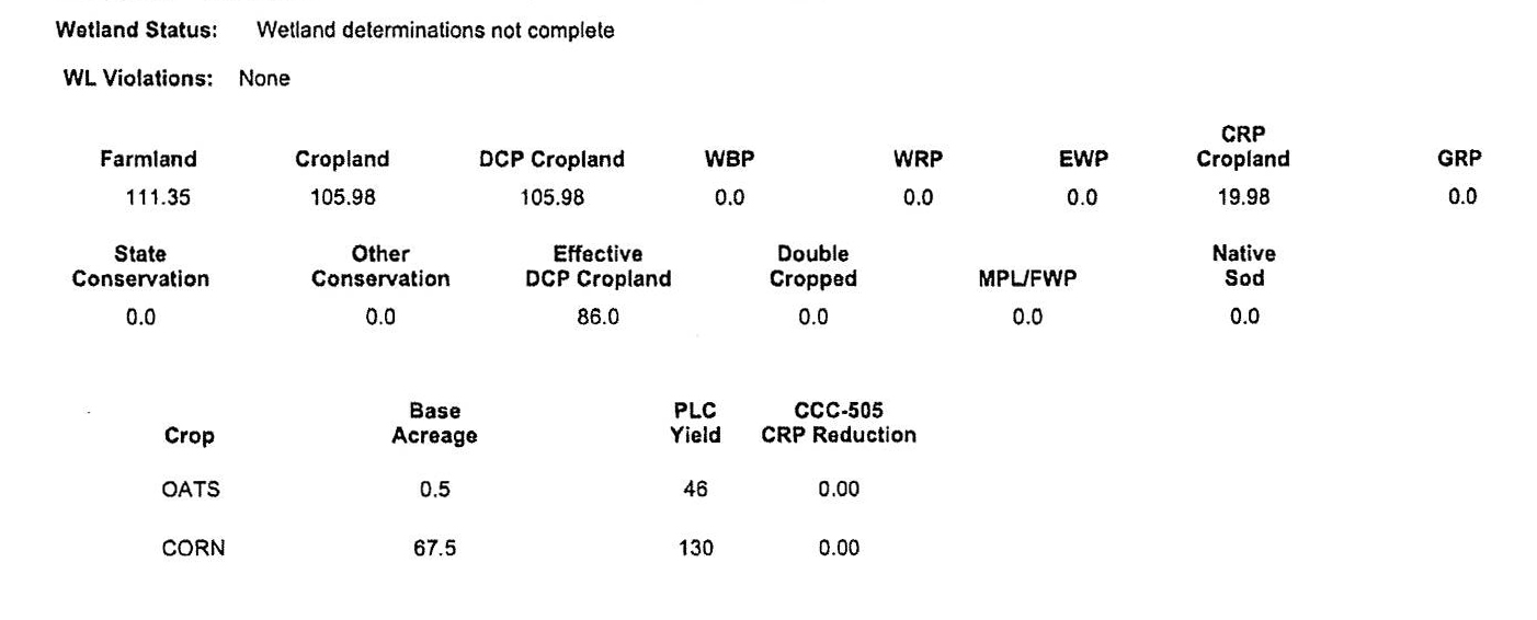 Crop Info-BIR2104