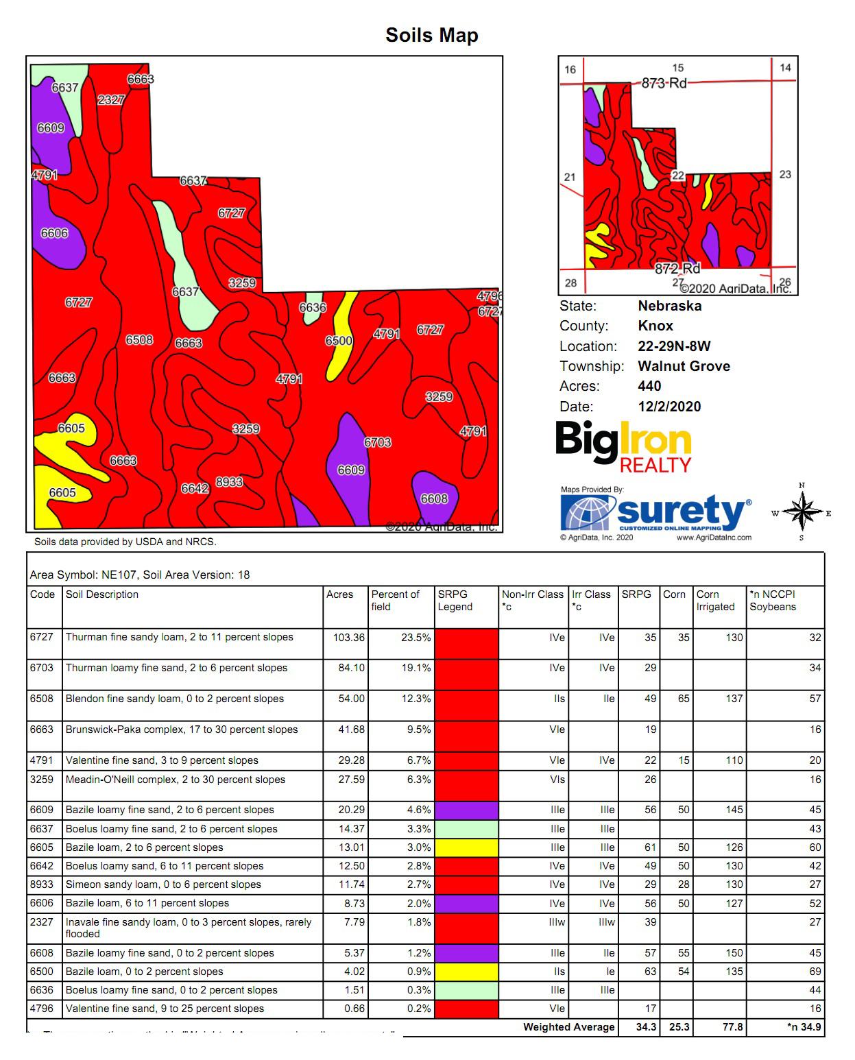 Soil Map-3-BIR2101