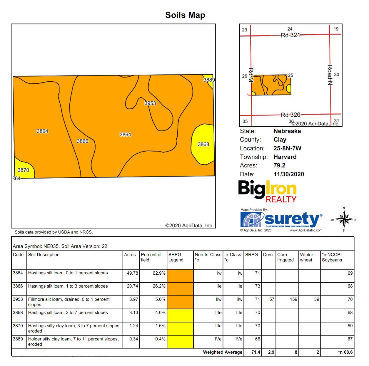 Soil Map-4-BIR2102
