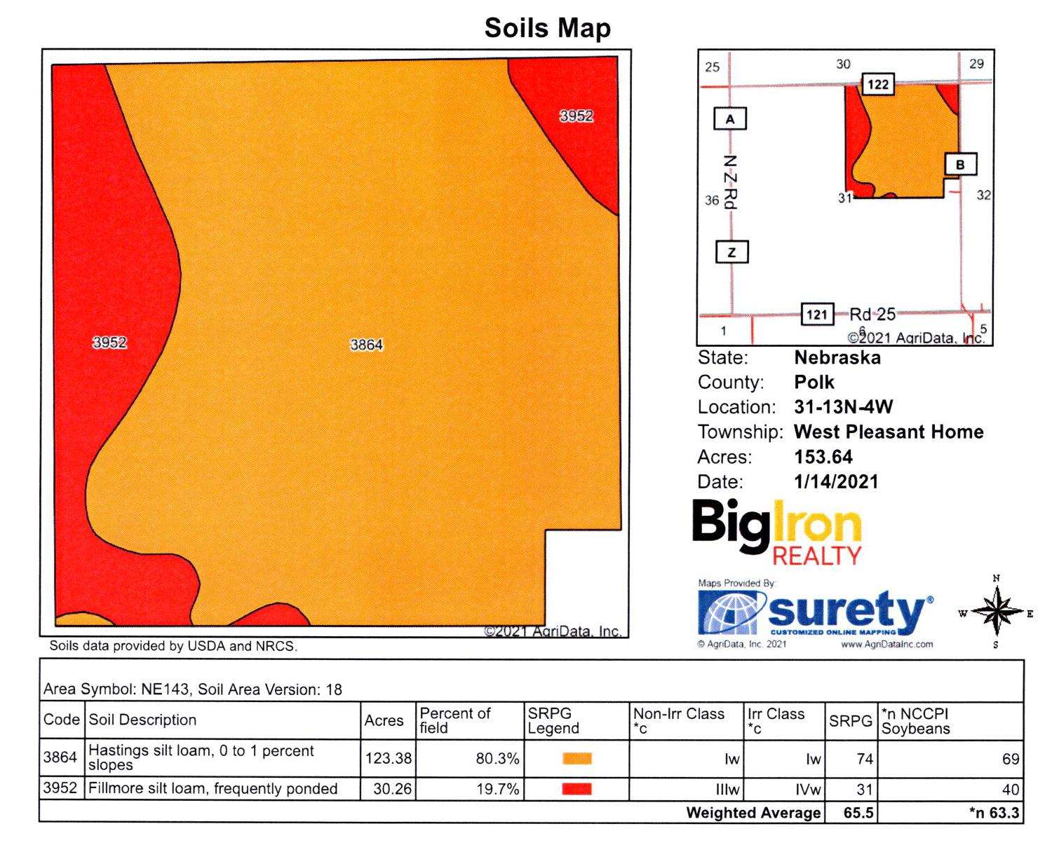 Soil Map-BIR2107