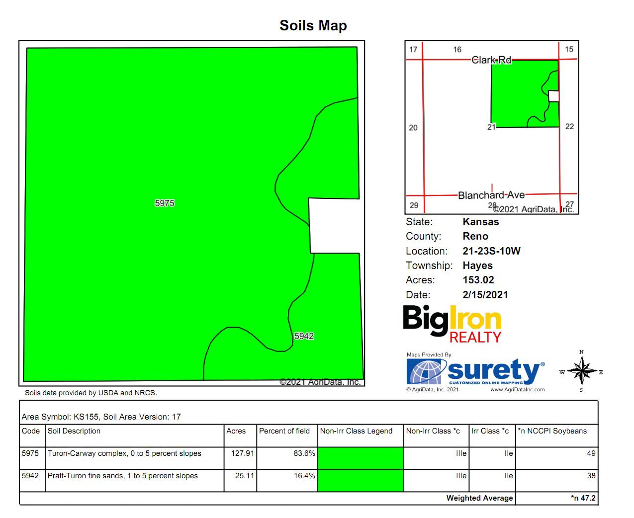 Soil Map 1-BIR2110