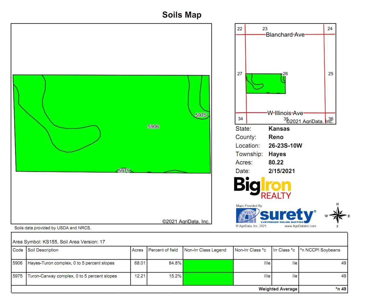 Soil Map 3-BIR2110